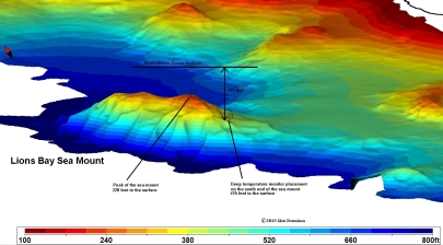 bathymetric map of the sea mount showing the drop location